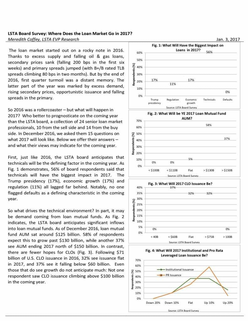 lsta-2017-board-survey_010317-preview