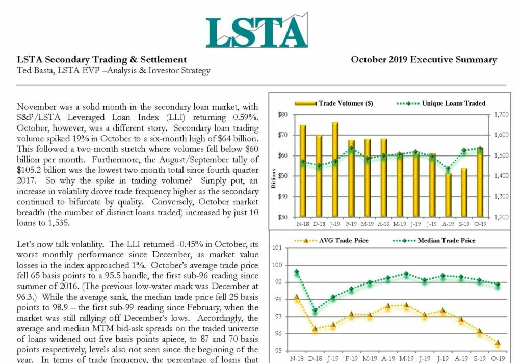 Pages from LSTA Secondary Trading Settlement Monthly_October Executive Summary