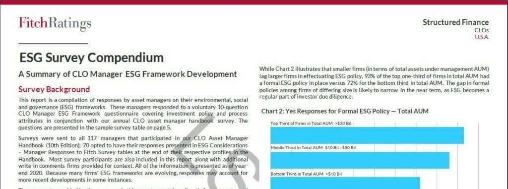 Fitch 2021 ESG Survey Compendium